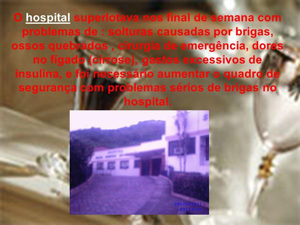 O hospital superlotava nos final de semana com problemas de : solturas causadas por brigas, ossos quebrados, cirurgia de emergência, dores no fígado (