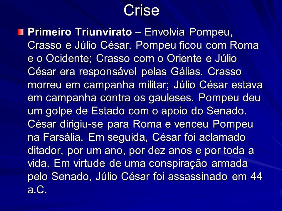 Crise Primeiro Triunvirato – Envolvia Pompeu, Crasso e Júlio César. Pompeu ficou com Roma e o Ocidente; Crasso com o Oriente e Júlio César era respons