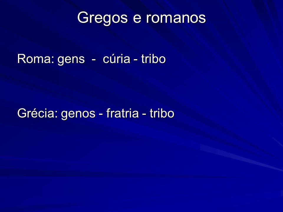 Gregos e romanos Roma: gens - cúria - tribo Grécia: genos - fratria - tribo