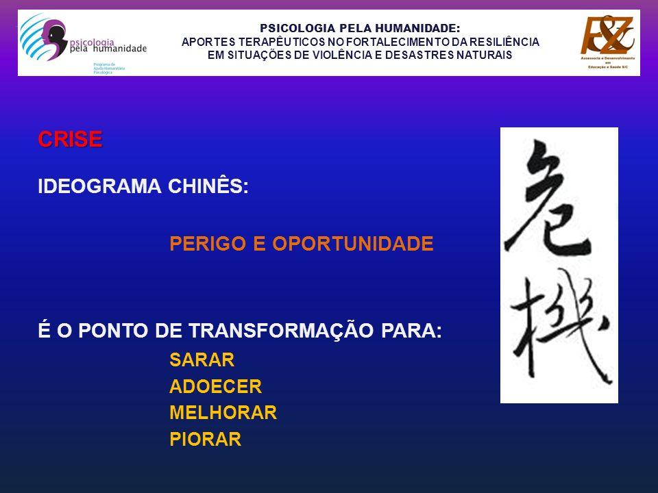 PSICOLOGIA PELA HUMANIDADE: APORTES TERAPÊUTICOS NO FORTALECIMENTO DA RESILIÊNCIA EM SITUAÇÕES DE VIOLÊNCIA E DESASTRES NATURAIS RIO DE JANEIRO – NITERÓI FASE DE AQUECIMENTO ESPECÍFICO...