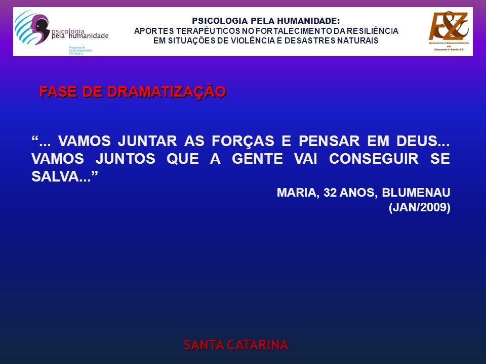 PSICOLOGIA PELA HUMANIDADE: APORTES TERAPÊUTICOS NO FORTALECIMENTO DA RESILIÊNCIA EM SITUAÇÕES DE VIOLÊNCIA E DESASTRES NATURAIS SANTA CATARINA... VAM