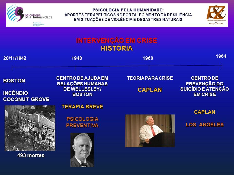 PSICOLOGIA PELA HUMANIDADE: APORTES TERAPÊUTICOS NO FORTALECIMENTO DA RESILIÊNCIA EM SITUAÇÕES DE VIOLÊNCIA E DESASTRES NATURAIS INTERVENÇÃO EM CRISE TEORIA 1900 – 1976 INFLUENCIAS TEÓRICAS 1.