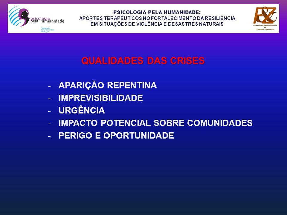PSICOLOGIA PELA HUMANIDADE: APORTES TERAPÊUTICOS NO FORTALECIMENTO DA RESILIÊNCIA EM SITUAÇÕES DE VIOLÊNCIA E DESASTRES NATURAIS TIPOS DE CRISES -CIRURGIAS GRAVES -DISCAPACITAÇÕES -PERDAS DE MEMBROS -DOENÇAS GRAVES/FATAIS -ACIDENTES -QUEIMADURAS -DEFEITOS ORGÂNICOS -ALCOOLISMO E DROGADIÇÃO -GRAVIDEZ INDESEJADA -ABORTOS -INFERTILIDADE