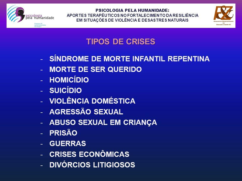 PSICOLOGIA PELA HUMANIDADE: APORTES TERAPÊUTICOS NO FORTALECIMENTO DA RESILIÊNCIA EM SITUAÇÕES DE VIOLÊNCIA E DESASTRES NATURAIS -MIGRAÇÕES INVOLUNTÁRIAS -ESTRESSES LABORAIS: BURNOT MOBBING APOSENTADORIA -DESASTRES NATURAIS: INCÊNDIOS INUNDAÇÕES FURACÕES ACIDENTES AÉREOS ACIDENTES NUCLEARES TIPOS DE CRISES