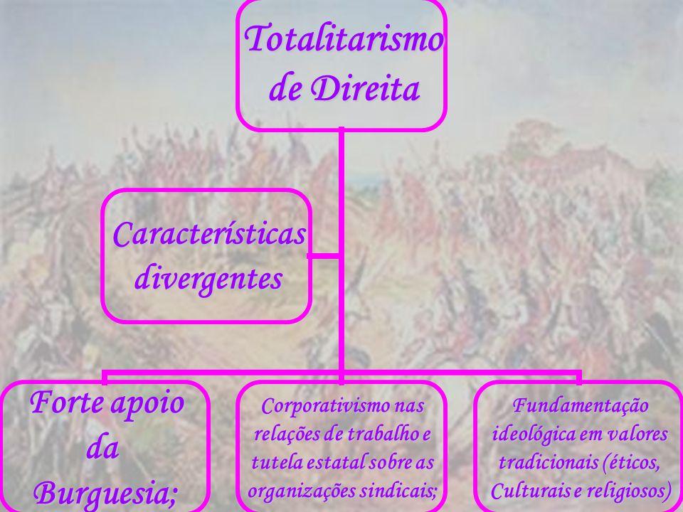Totalitarismo de Direita Forte apoio daBurguesia; Corporativismo nas relações de trabalho e tutela estatal sobre as organizações sindicais; Fundamenta