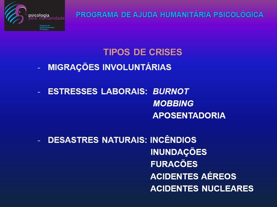 PROGRAMA DE AJUDA HUMANITÁRIA PSICOLÓGICA -MIGRAÇÕES INVOLUNTÁRIAS -ESTRESSES LABORAIS: BURNOT MOBBING APOSENTADORIA -DESASTRES NATURAIS: INCÊNDIOS IN