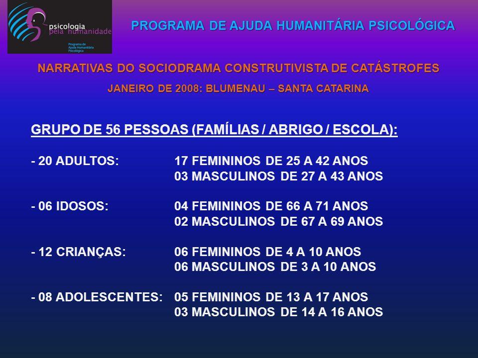 PROGRAMA DE AJUDA HUMANITÁRIA PSICOLÓGICA NARRATIVAS DO SOCIODRAMA CONSTRUTIVISTA DE CATÁSTROFES JANEIRO DE 2008: BLUMENAU – SANTA CATARINA GRUPO DE 5