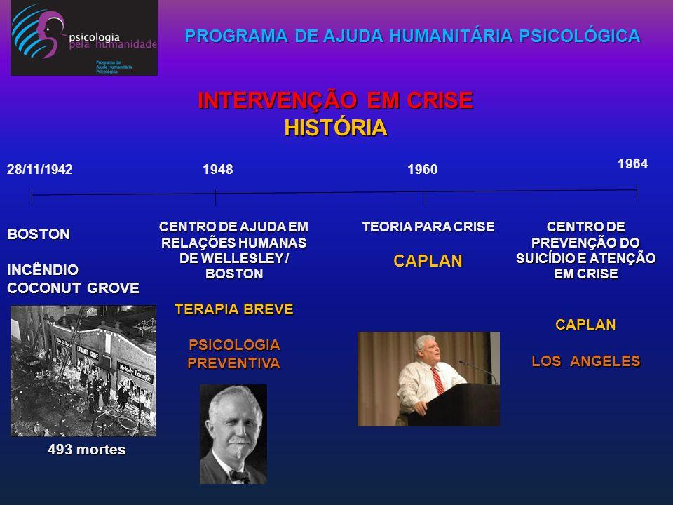 PROGRAMA DE AJUDA HUMANITÁRIA PSICOLÓGICA INTERVENÇÃO EM CRISE HISTÓRIA 28/11/194219481960 1964 BOSTONINCÊNDIO COCONUT GROVE 493 mortes CENTRO DE AJUD