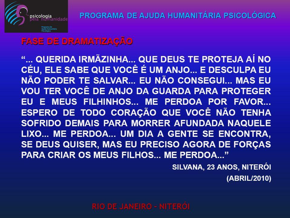 PROGRAMA DE AJUDA HUMANITÁRIA PSICOLÓGICA RIO DE JANEIRO – NITERÓI FASE DE DRAMATIZAÇÃO... QUERIDA IRMÃZINHA... QUE DEUS TE PROTEJA AÍ NO CÉU, ELE SAB