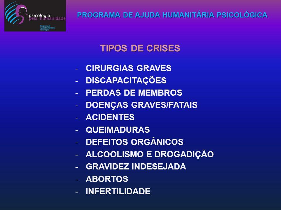 PROGRAMA DE AJUDA HUMANITÁRIA PSICOLÓGICA -SÍNDROME DE MORTE INFANTIL REPENTINA -MORTE DE SER QUERIDO -HOMICÍDIO -SUICÍDIO -VIOLÊNCIA DOMÉSTICA -AGRESSÃO SEXUAL -ABUSO SEXUAL EM CRIANÇA -PRISÃO -GUERRAS -CRISES ECONÔMICAS -DIVÓRCIOS LITIGIOSOS TIPOS DE CRISES