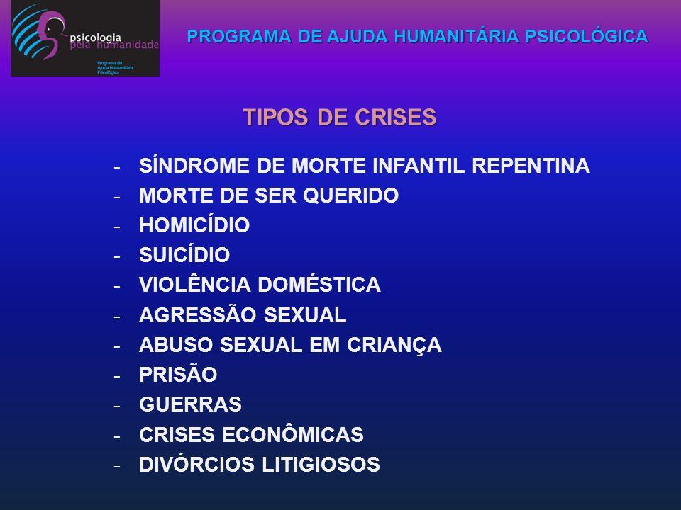 PROGRAMA DE AJUDA HUMANITÁRIA PSICOLÓGICA -MIGRAÇÕES INVOLUNTÁRIAS -ESTRESSES LABORAIS: BURNOT MOBBING APOSENTADORIA -DESASTRES NATURAIS: INCÊNDIOS INUNDAÇÕES FURACÕES ACIDENTES AÉREOS ACIDENTES NUCLEARES TIPOS DE CRISES