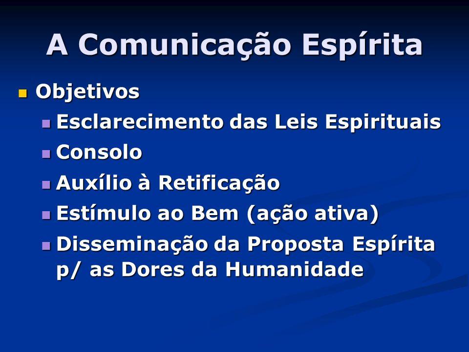 A Comunicação Espírita Objetivos Objetivos Esclarecimento das Leis Espirituais Esclarecimento das Leis Espirituais Consolo Consolo Auxílio à Retificaç