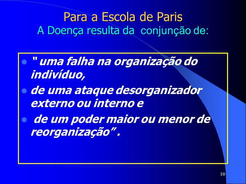 10 Para a Escola de Paris A Doença resulta da conjunção de: uma falha na organização do indivíduo, de uma ataque desorganizador externo ou interno e d
