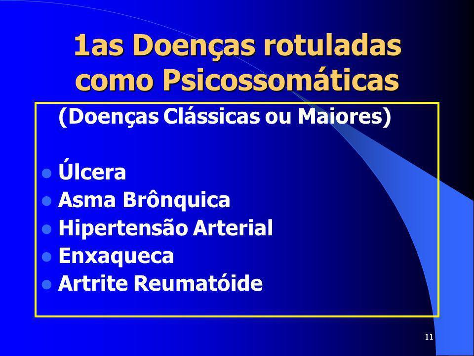 11 1as Doenças rotuladas como Psicossomáticas (Doenças Clássicas ou Maiores) Úlcera Asma Brônquica Hipertensão Arterial Enxaqueca Artrite Reumatóide