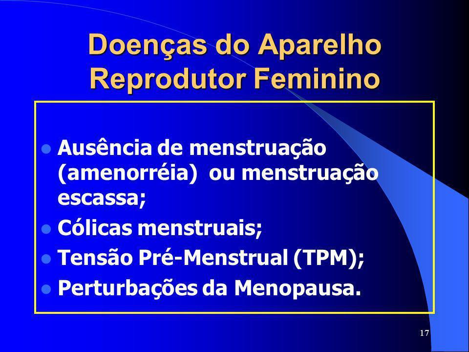 17 Doenças do Aparelho Reprodutor Feminino Ausência de menstruação (amenorréia) ou menstruação escassa; Cólicas menstruais; Tensão Pré-Menstrual (TPM)