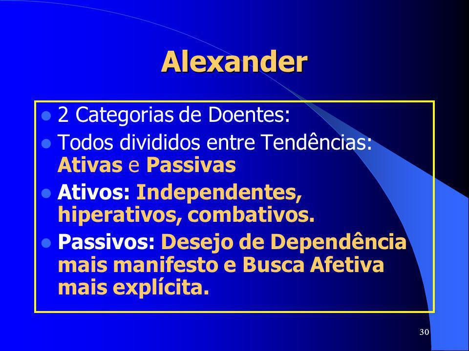 30 Alexander 2 Categorias de Doentes: Todos divididos entre Tendências: Ativas e Passivas Ativos: Independentes, hiperativos, combativos. Passivos: De