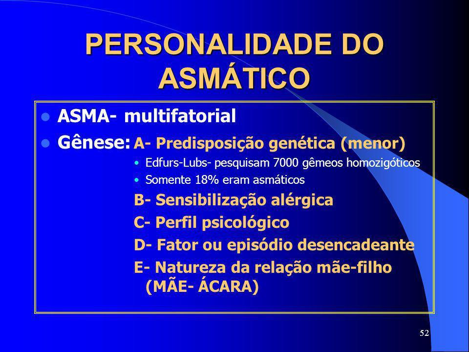 52 PERSONALIDADE DO ASMÁTICO ASMA- multifatorial Gênese: A- Predisposição genética (menor) Edfurs-Lubs- pesquisam 7000 gêmeos homozigóticos Somente 18