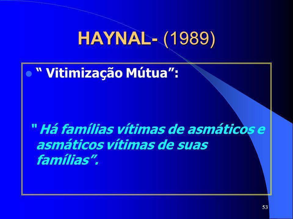 53 HAYNAL- (1989) Vitimização Mútua: Há famílias vítimas de asmáticos e asmáticos vítimas de suas famílias.