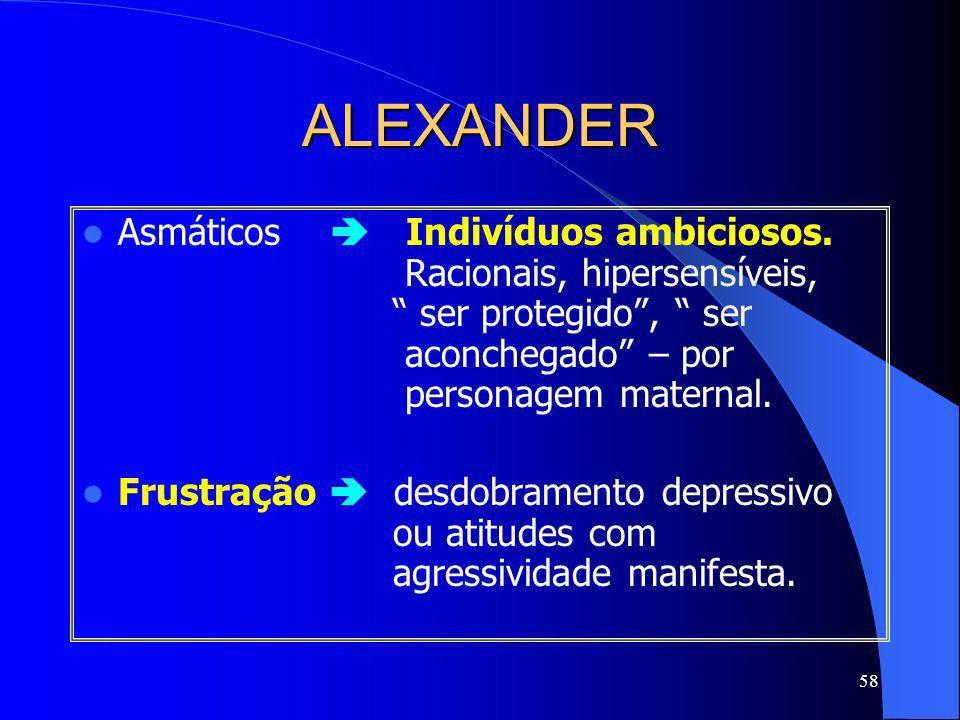 58 ALEXANDER Asmáticos Indivíduos ambiciosos. Racionais, hipersensíveis, ser protegido, ser aconchegado – por personagem maternal. Frustração desdobra