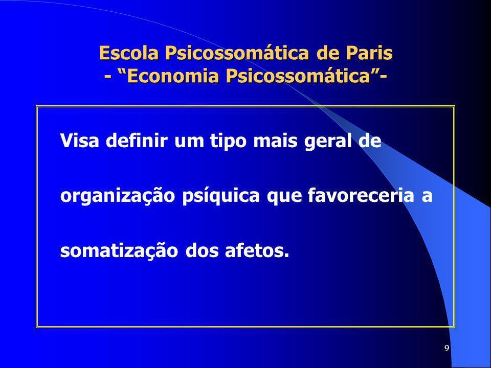 9 Escola Psicossomática de Paris - Economia Psicossomática- Visa definir um tipo mais geral de organização psíquica que favoreceria a somatização dos