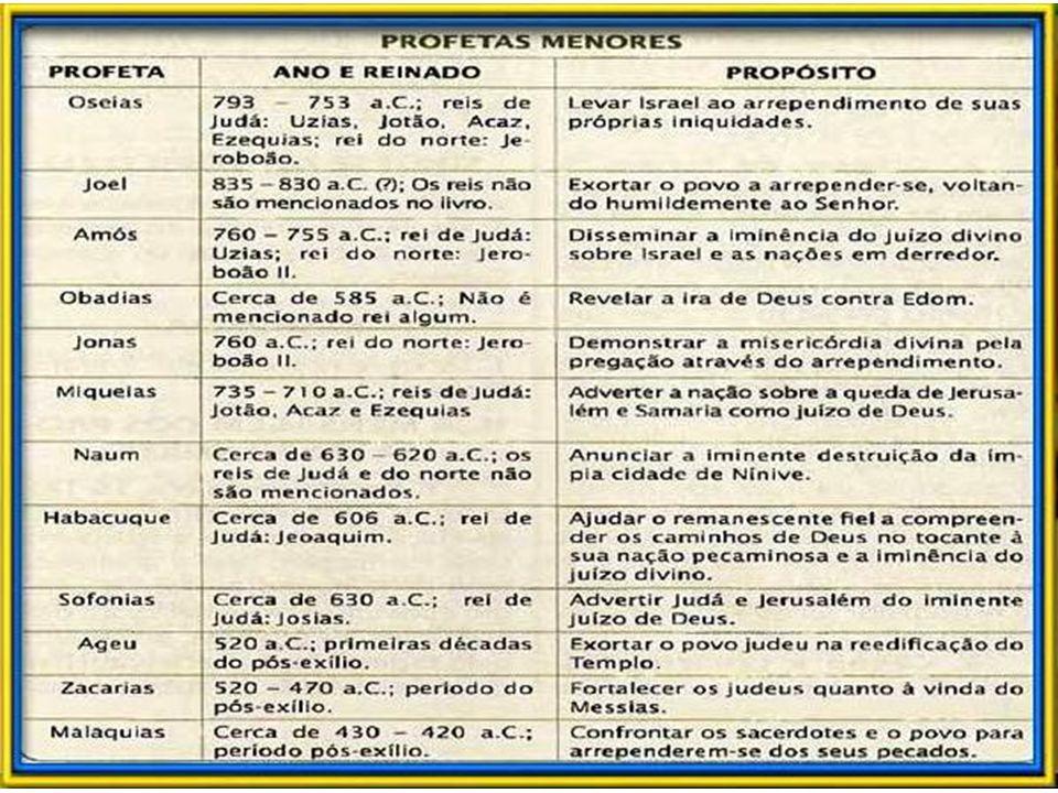 O significado dos sacrifícios: A OFERTA DE MANJARES (Lv 2.1-16 / Lv 6.14-18).