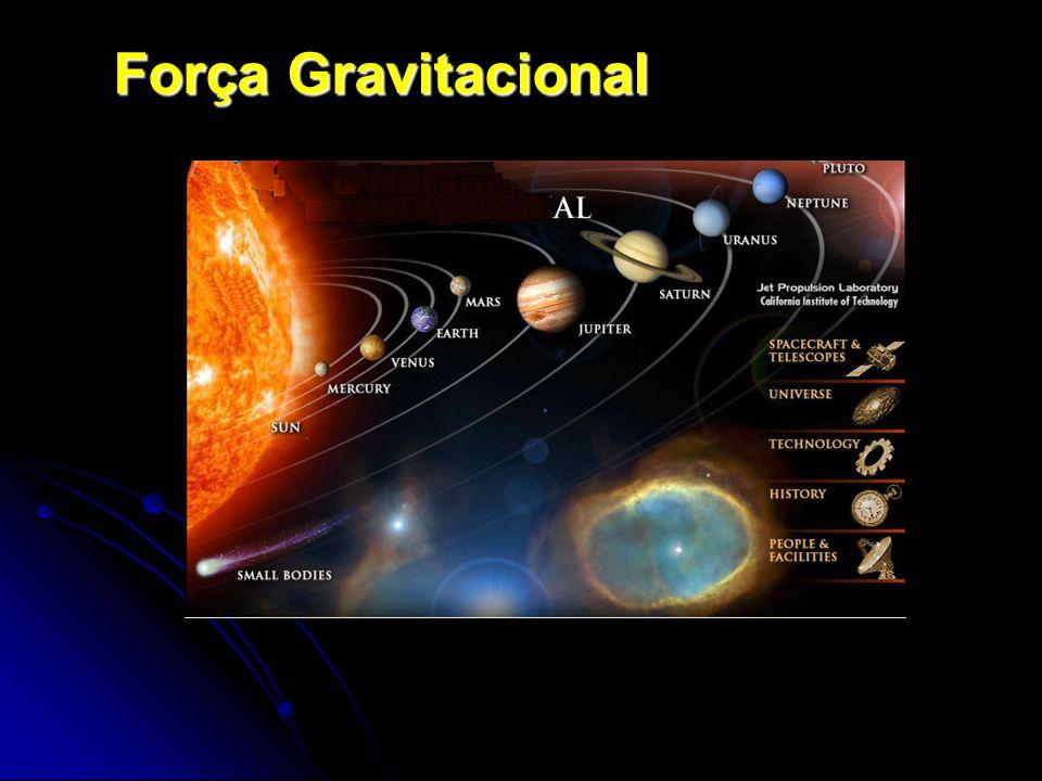 Força Gravitacional