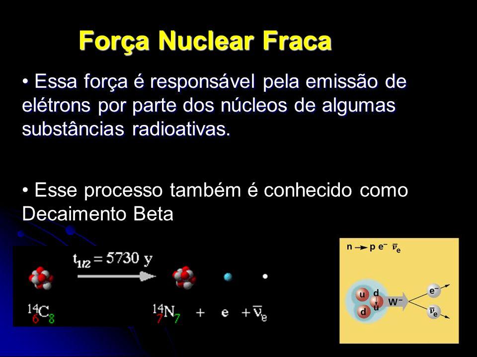 Essa força é responsável pela emissão de elétrons por parte dos núcleos de algumas substâncias radioativas. Essa força é responsável pela emissão de e