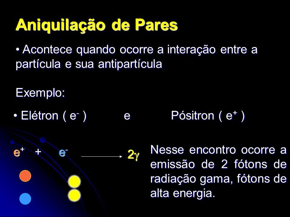Aniquilação de Pares Acontece quando ocorre a interação entre a partícula e sua antipartícula Acontece quando ocorre a interação entre a partícula e s