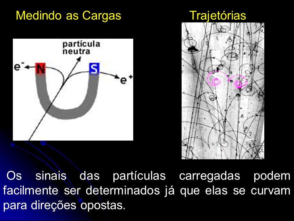 Medindo as Cargas Os sinais das partículas carregadas podem facilmente ser determinados já que elas se curvam para direções opostas. Trajetórias