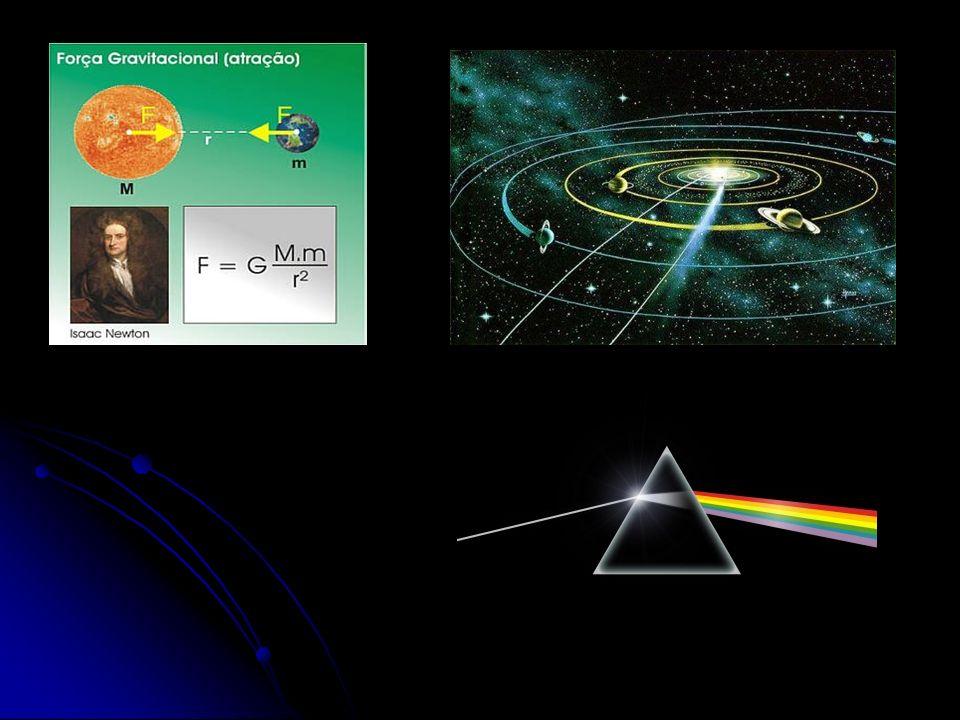 -Força Gravitacional -Força Eletromagnética -Força Nuclear Forte -Força Nuclear Fraca Forças Fundamentais