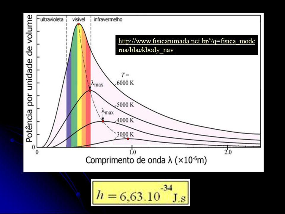 Partículas Fundamentais da Matéria Até o momento consideradas indivisíveis.
