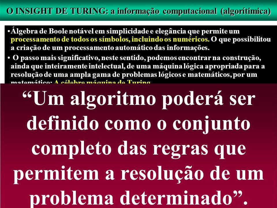 Sobre os Números Computáveis PERSONALIDADE : Em 1936. Alan Turing, um audacioso matemático inglês, proveniente da Universidade de Cambridge, escreveu