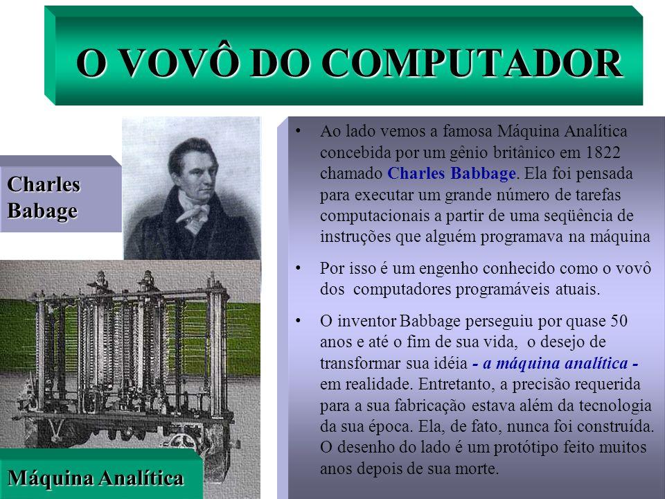MÁQUINA DE PASCAL Trata-se de uma famosa máquina de somar inventada por de Blaise Pascal em 1642. Ela executava automaticamente operações matemáticas