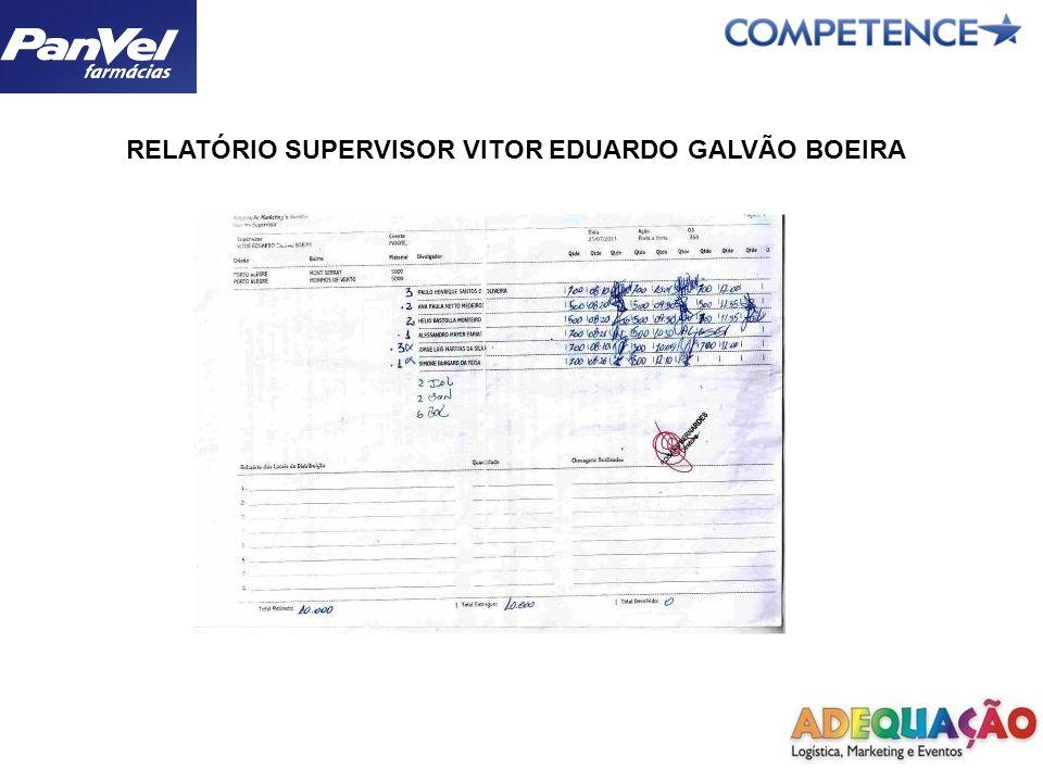 RELATÓRIO SUPERVISOR VITOR EDUARDO GALVÃO BOEIRA