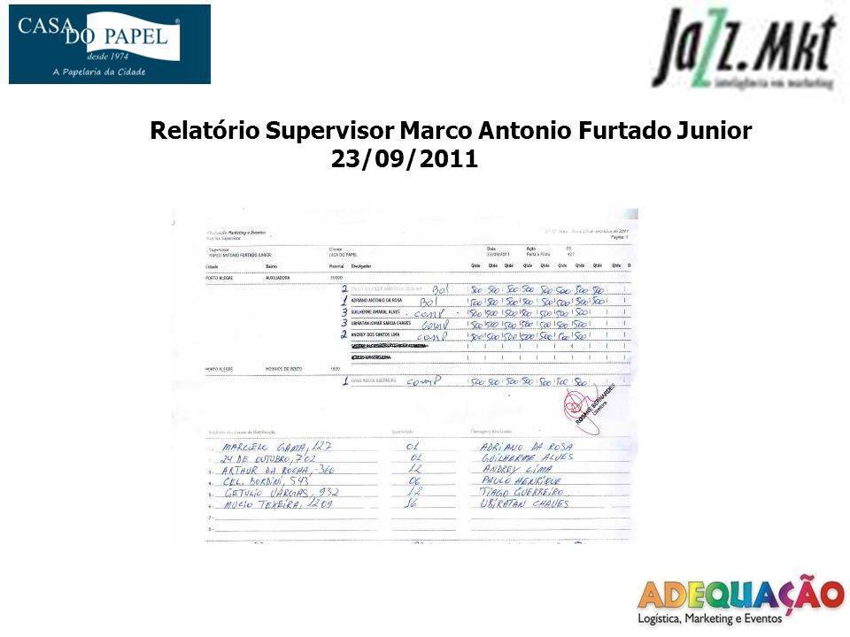 Relatório Supervisor Marco Antonio Furtado Junior 23/09/2011