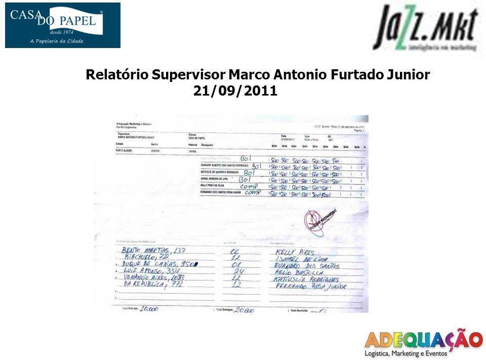 Relatório Supervisor Marco Antonio Furtado Junior 21/09/2011
