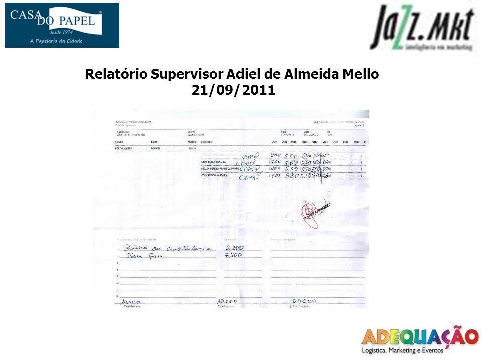 Relatório Supervisor Adiel de Almeida Mello 21/09/2011
