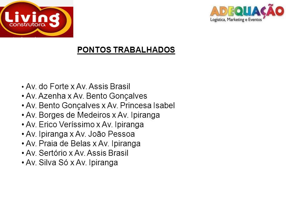 PONTOS TRABALHADOS Av. do Forte x Av. Assis Brasil Av.