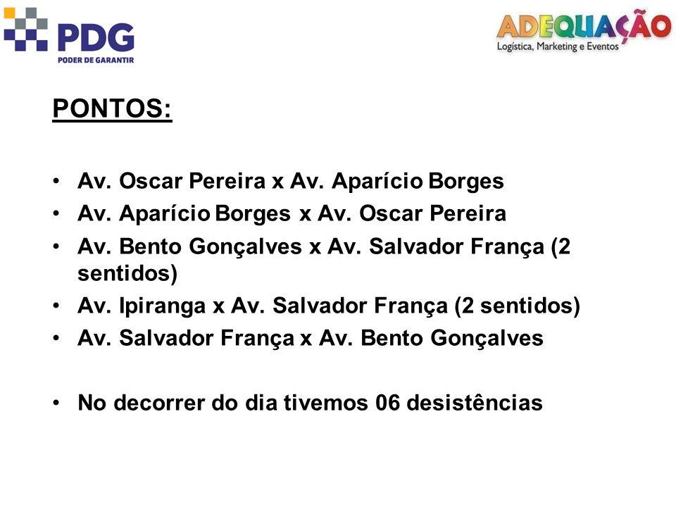 PONTOS: Av. Oscar Pereira x Av. Aparício Borges Av. Aparício Borges x Av. Oscar Pereira Av. Bento Gonçalves x Av. Salvador França (2 sentidos) Av. Ipi
