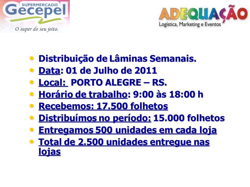 Distribuição de Lâminas Semanais. Distribuição de Lâminas Semanais. Data: 01 de Julho de 2011 Data: 01 de Julho de 2011 Local: PORTO ALEGRE – RS. Loca