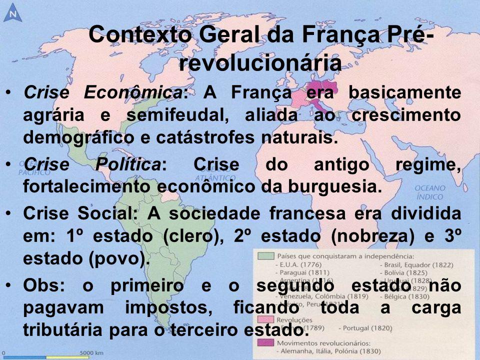 Contexto Geral da França Pré- revolucionária Crise Econômica: A França era basicamente agrária e semifeudal, aliada ao crescimento demográfico e catás