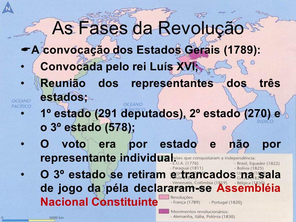 As Fases da Revolução A convocação dos Estados Gerais (1789): Convocada pelo rei Luís XVI; Reunião dos representantes dos três estados; 1º estado (291