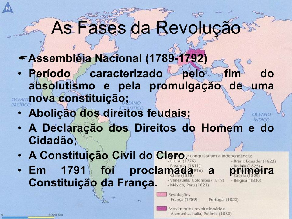 As Fases da Revolução Assembléia Nacional (1789-1792) Período caracterizado pelo fim do absolutismo e pela promulgação de uma nova constituição; Aboli