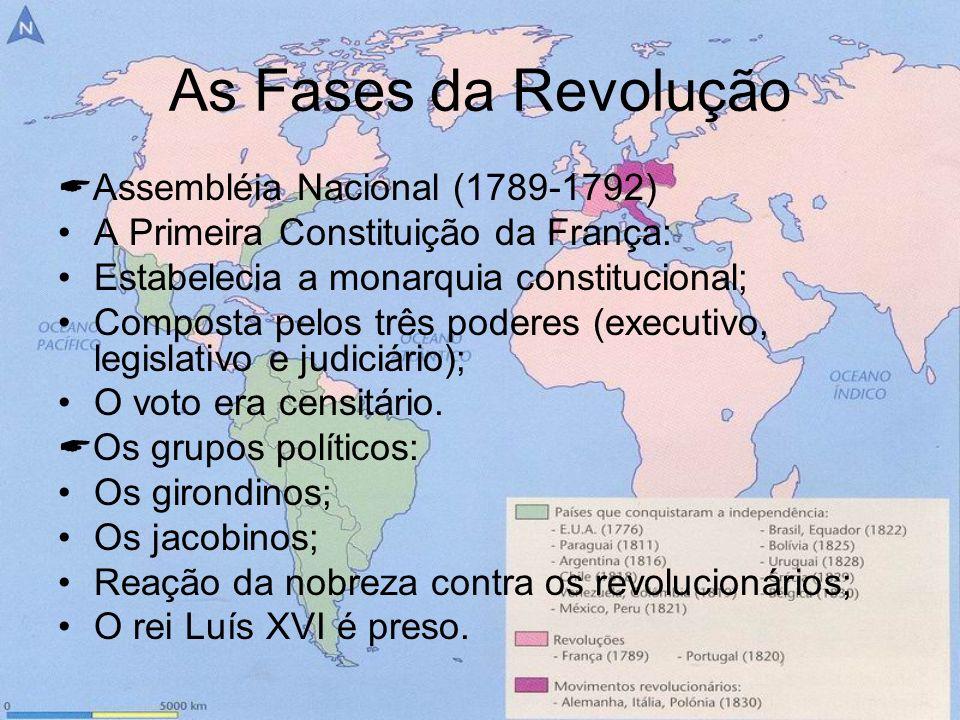 As Fases da Revolução Assembléia Nacional (1789-1792) A Primeira Constituição da França: Estabelecia a monarquia constitucional; Composta pelos três p