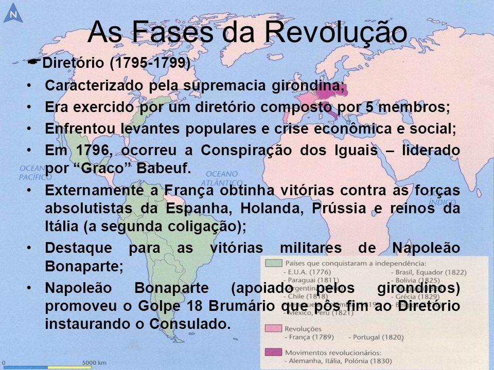 As Fases da Revolução Diretório (1795-1799) Caracterizado pela supremacia girondina; Era exercido por um diretório composto por 5 membros; Enfrentou l