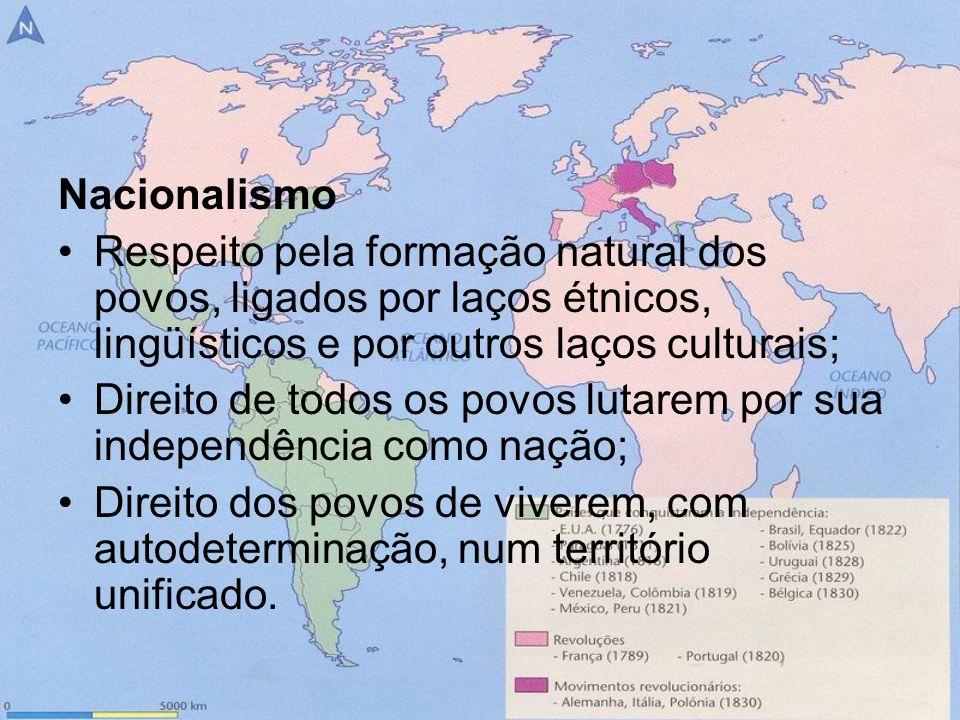 Nacionalismo Respeito pela formação natural dos povos, ligados por laços étnicos, lingüísticos e por outros laços culturais; Direito de todos os povos