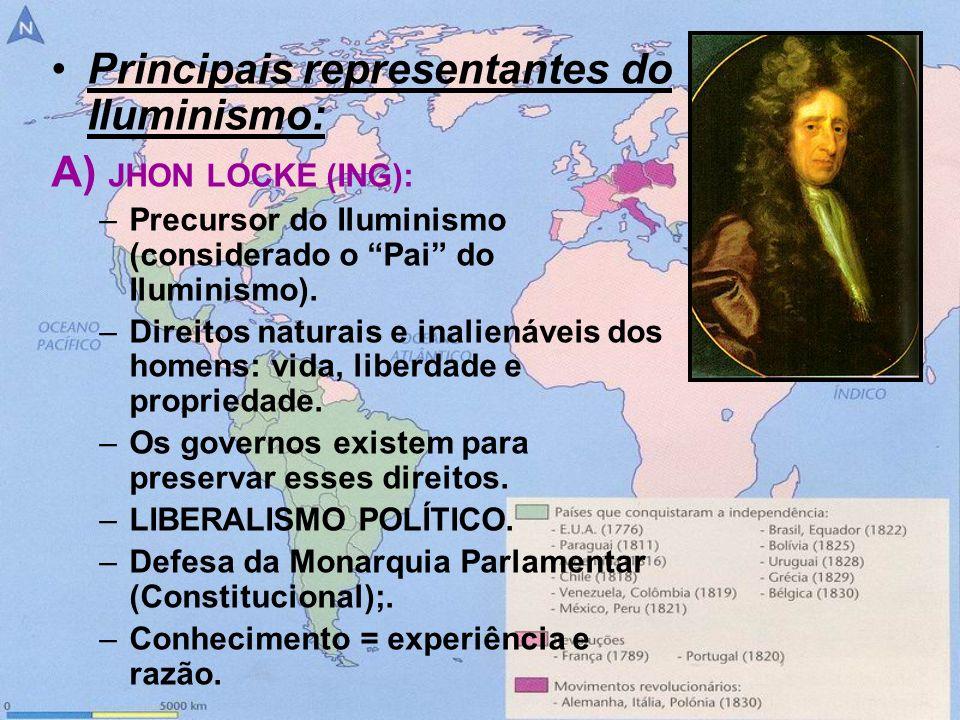 Principais representantes do Iluminismo: A) JHON LOCKE (ING): –Precursor do Iluminismo (considerado o Pai do Iluminismo). –Direitos naturais e inalien