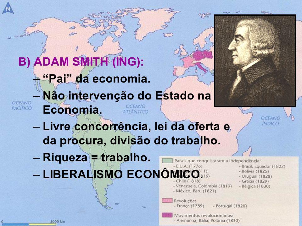 B) ADAM SMITH (ING): –Pai da economia. –Não intervenção do Estado na Economia. –Livre concorrência, lei da oferta e da procura, divisão do trabalho. –