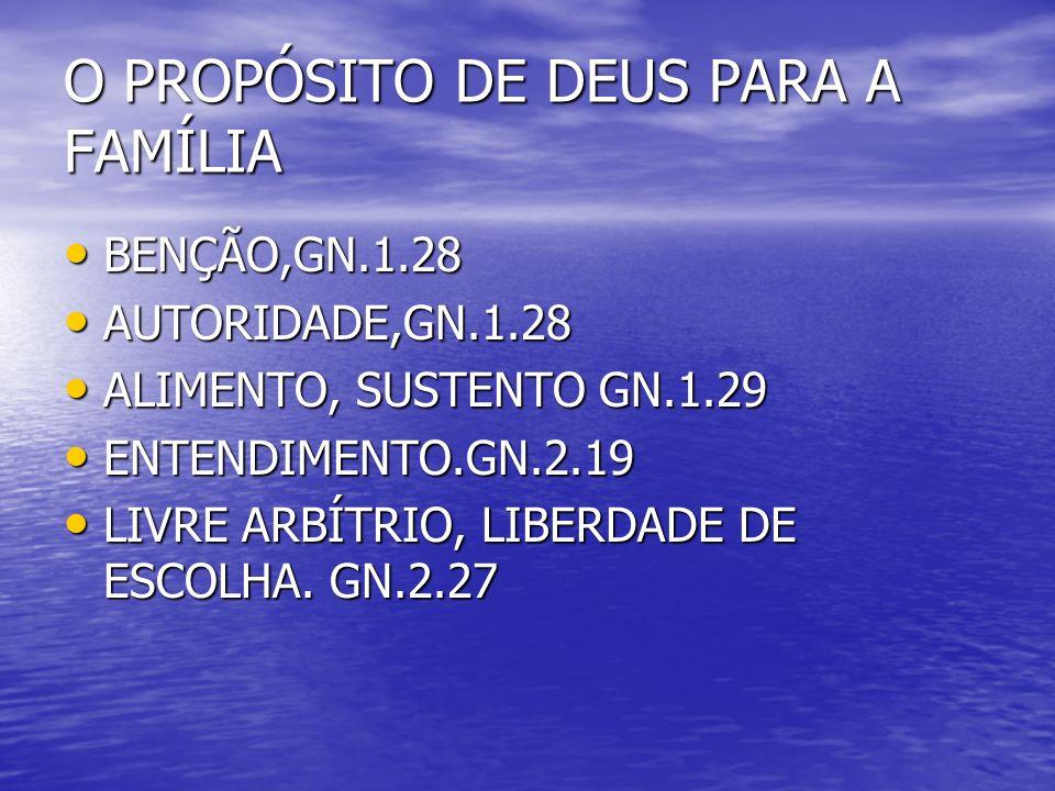 O PROPÓSITO DE DEUS PARA A FAMÍLIA BENÇÃO,GN.1.28 BENÇÃO,GN.1.28 AUTORIDADE,GN.1.28 AUTORIDADE,GN.1.28 ALIMENTO, SUSTENTO GN.1.29 ALIMENTO, SUSTENTO G