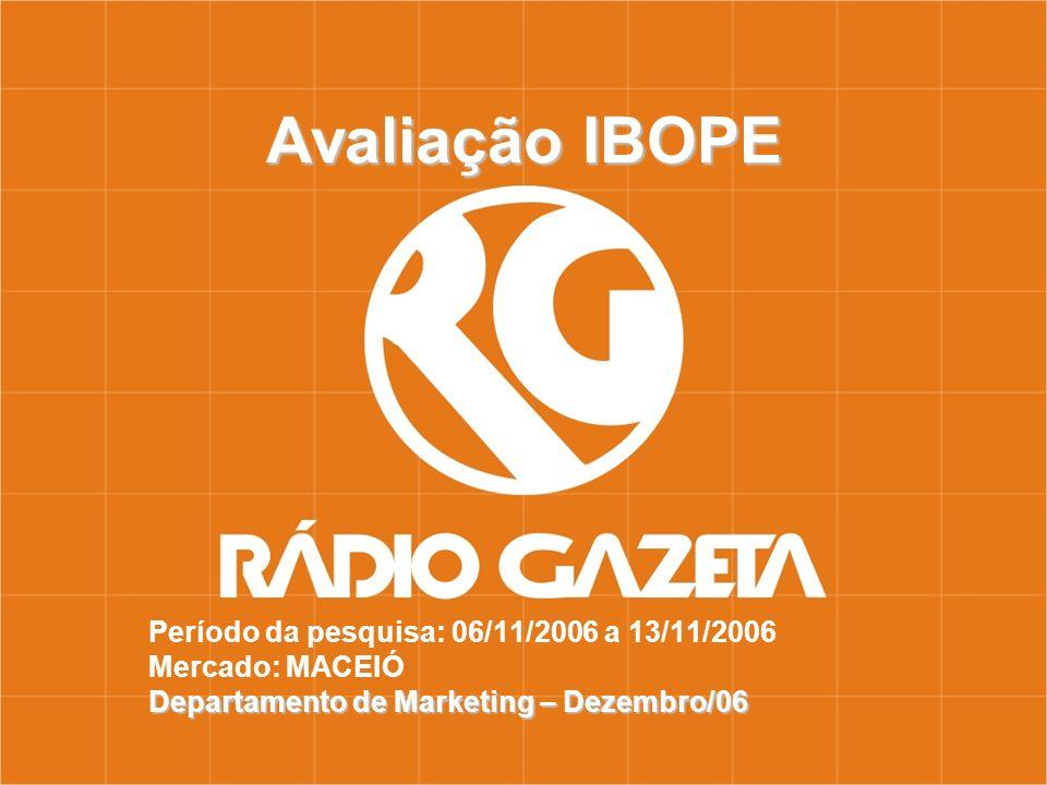 Avaliação IBOPE Período da pesquisa: 06/11/2006 a 13/11/2006 Mercado: MACEIÓ Departamento de Marketing – Dezembro/06